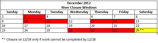 White Salmon River Closure Dates