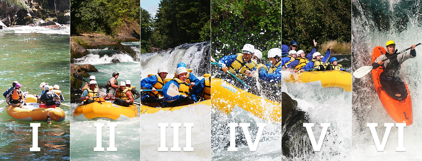 whitewater rapid classification system